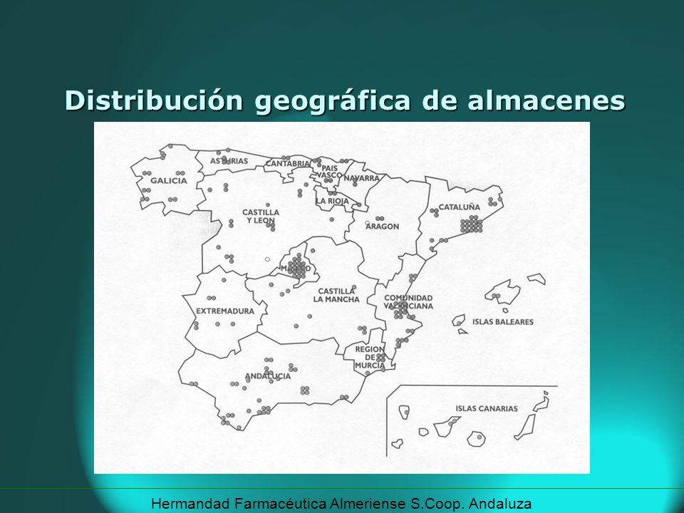 Hermandad Farmacéutica Almeriense S.Coop. Andaluza Distribución geográfica de almacenes