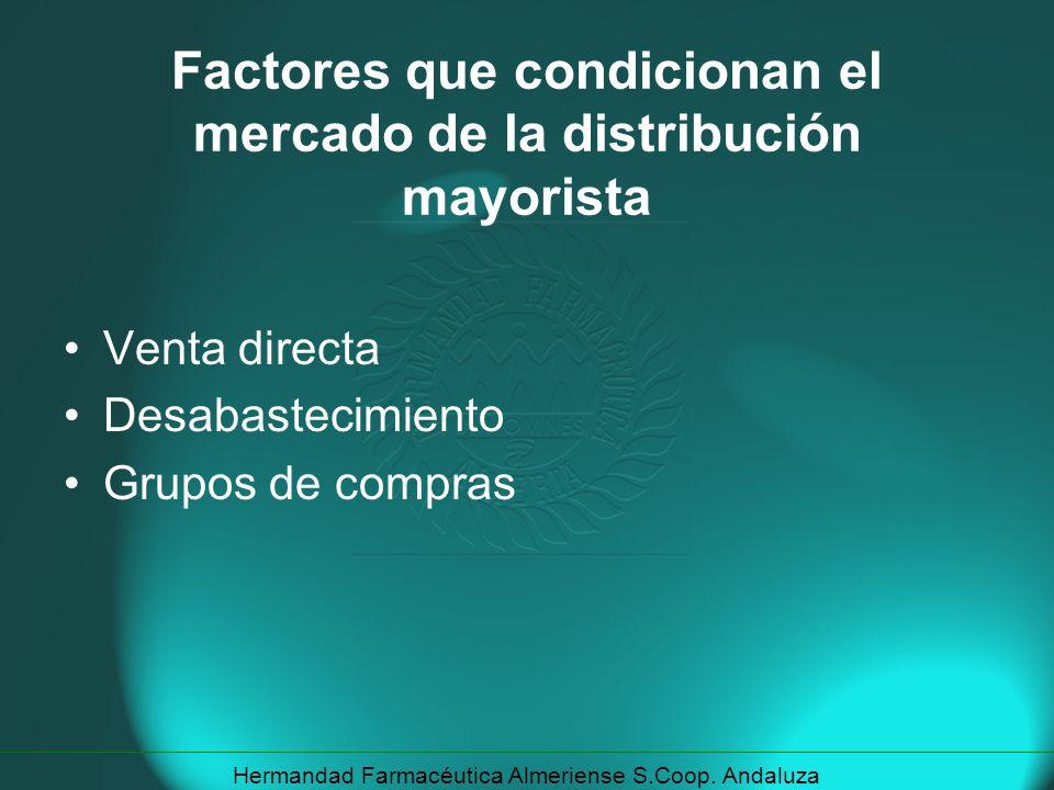 Hermandad Farmacéutica Almeriense S.Coop. Andaluza Factores que condicionan el mercado de la distribución mayorista Venta directa Desabastecimiento Gr