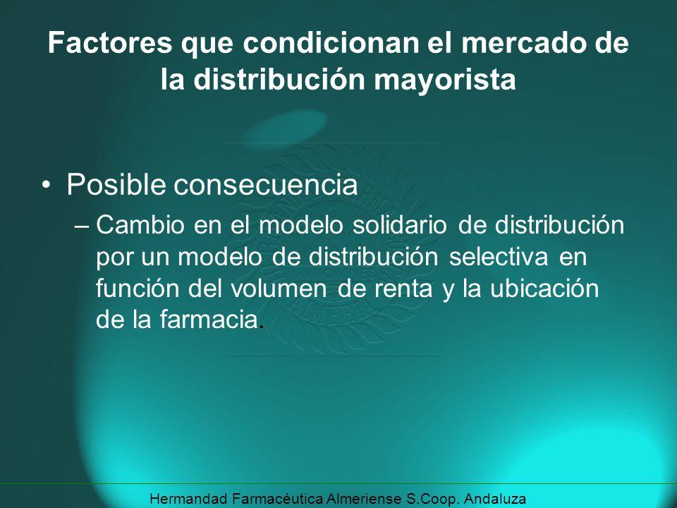 Hermandad Farmacéutica Almeriense S.Coop. Andaluza Factores que condicionan el mercado de la distribución mayorista Posible consecuencia –Cambio en el