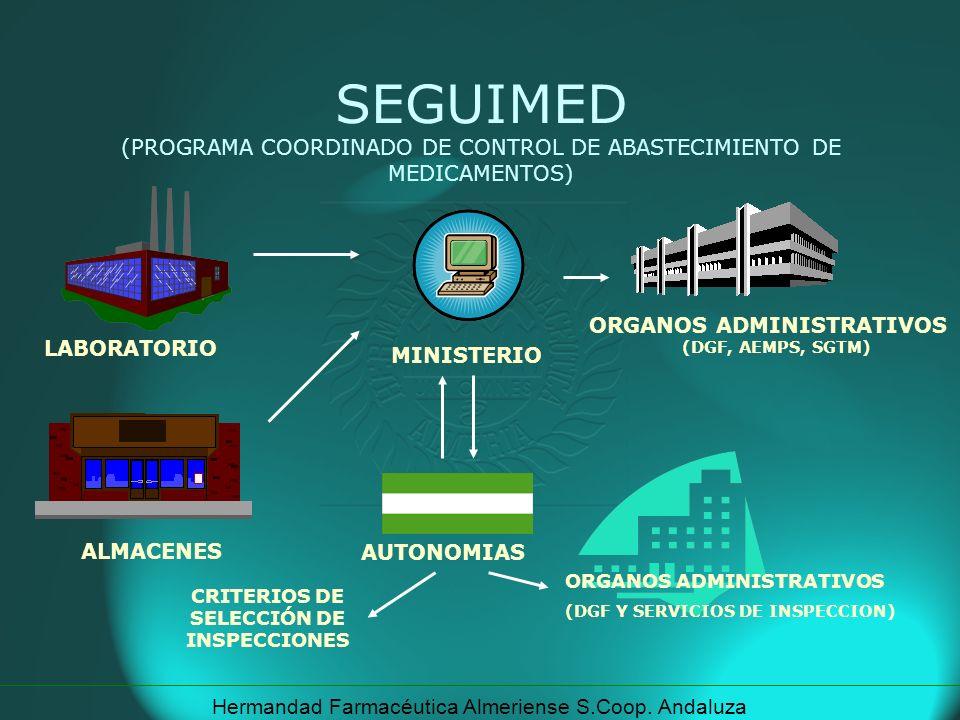 Hermandad Farmacéutica Almeriense S.Coop. Andaluza SEGUIMED (PROGRAMA COORDINADO DE CONTROL DE ABASTECIMIENTO DE MEDICAMENTOS) LABORATORIO MINISTERIO