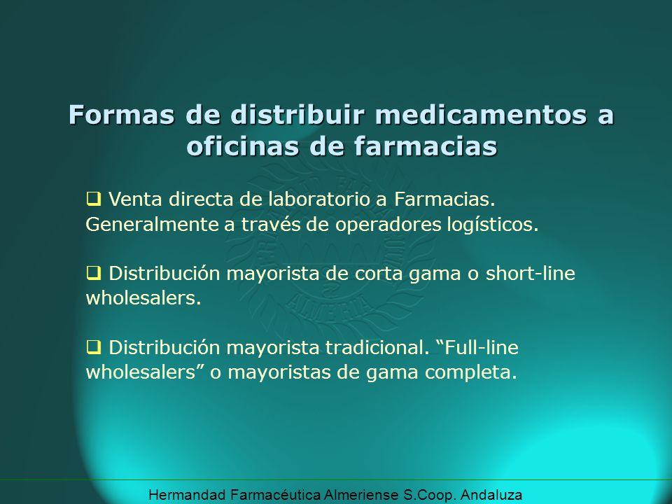 Hermandad Farmacéutica Almeriense S.Coop. Andaluza Formas de distribuir medicamentos a oficinas de farmacias Venta directa de laboratorio a Farmacias.