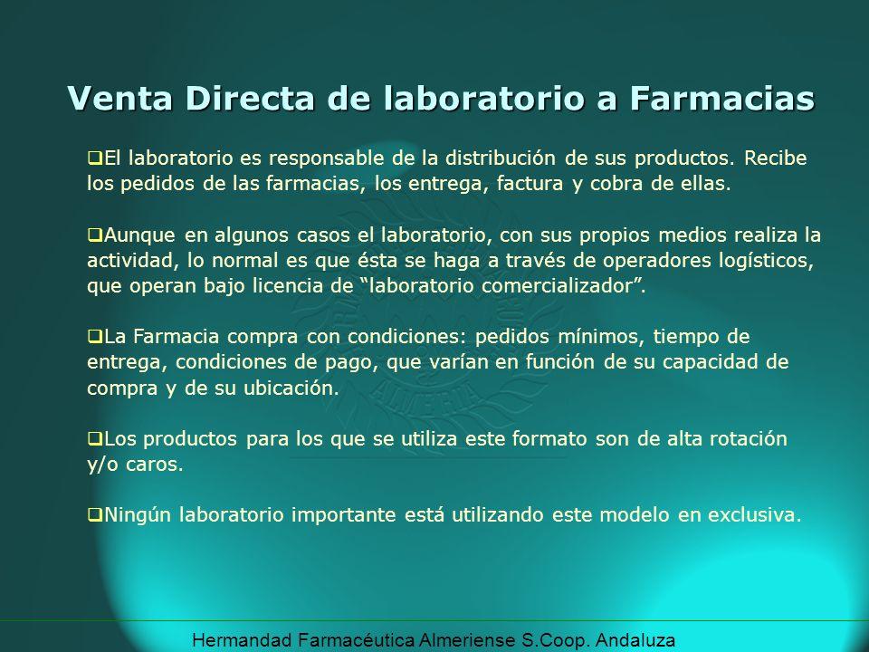 Hermandad Farmacéutica Almeriense S.Coop. Andaluza El laboratorio es responsable de la distribución de sus productos. Recibe los pedidos de las farmac