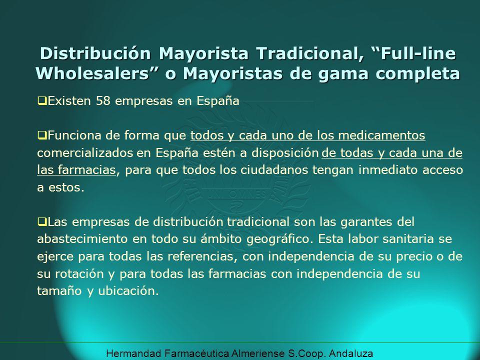 Hermandad Farmacéutica Almeriense S.Coop. Andaluza Existen 58 empresas en España Funciona de forma que todos y cada uno de los medicamentos comerciali
