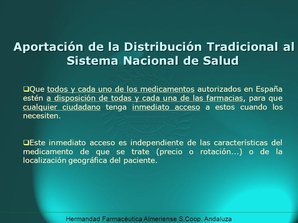 Hermandad Farmacéutica Almeriense S.Coop. Andaluza Que todos y cada uno de los medicamentos autorizados en España estén a disposición de todas y cada