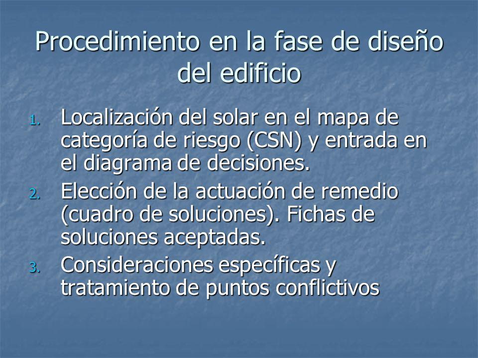 Procedimiento en la fase de diseño del edificio 1. Localización del solar en el mapa de categoría de riesgo (CSN) y entrada en el diagrama de decision