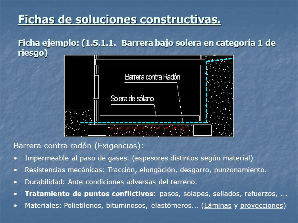 Fichas de soluciones constructivas. Ficha ejemplo: (1.S.1.1. Barrera bajo solera en categoría 1 de riesgo) Barrera contra radón (Exigencias): Impermea