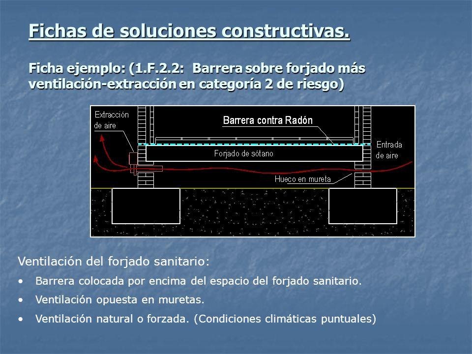 Fichas de soluciones constructivas. Ficha ejemplo: (1.F.2.2: Barrera sobre forjado más ventilación-extracción en categoría 2 de riesgo) Ventilación de