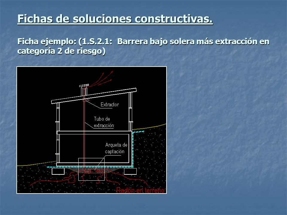 Fichas de soluciones constructivas. Ficha ejemplo: (1.S.2.1: Barrera bajo solera más extracción en categoría 2 de riesgo)