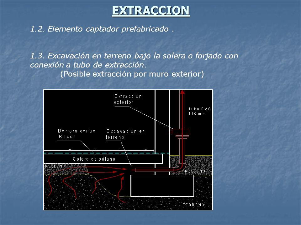 1.2. Elemento captador prefabricado. 1.3. Excavación en terreno bajo la solera o forjado con conexión a tubo de extracción. (Posible extracción por mu