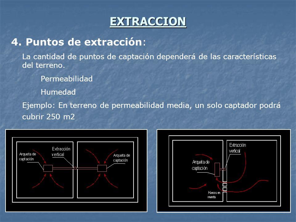 EXTRACCION 4. Puntos de extracción: La cantidad de puntos de captación dependerá de las características del terreno. Permeabilidad Humedad Ejemplo: En