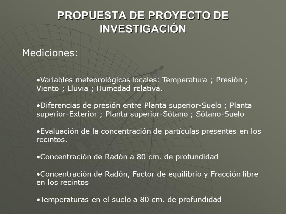 Mediciones: Variables meteorológicas locales: Temperatura ; Presión ; Viento ; Lluvia ; Humedad relativa. Diferencias de presión entre Planta superior