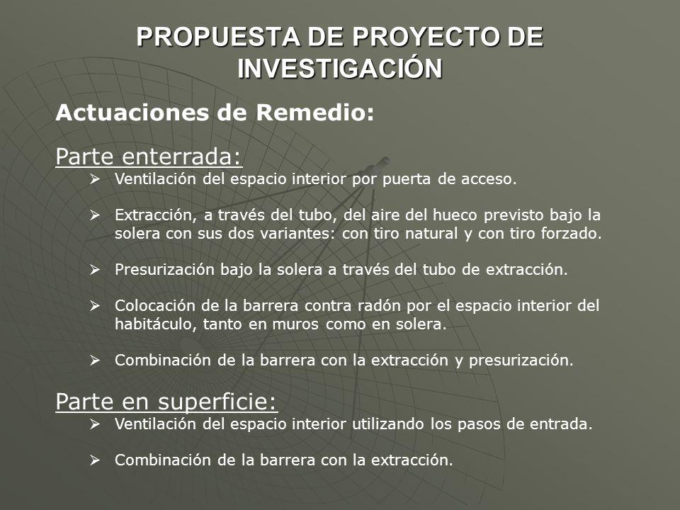 PROPUESTA DE PROYECTO DE INVESTIGACIÓN Actuaciones de Remedio: Parte enterrada: Ventilación del espacio interior por puerta de acceso. Extracción, a t