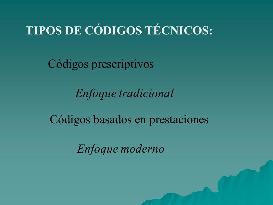 TIPOS DE CÓDIGOS TÉCNICOS: Códigos basados en prestaciones Enfoque moderno Códigos prescriptivos Enfoque tradicional
