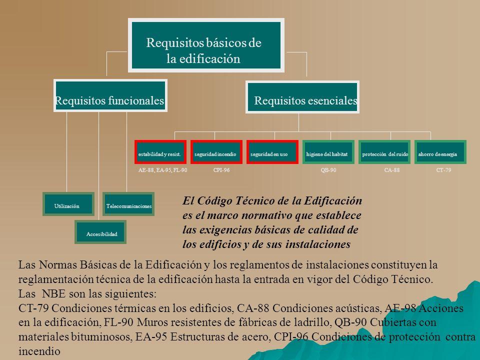 EXTRACCION Elementos del sistema: 1.