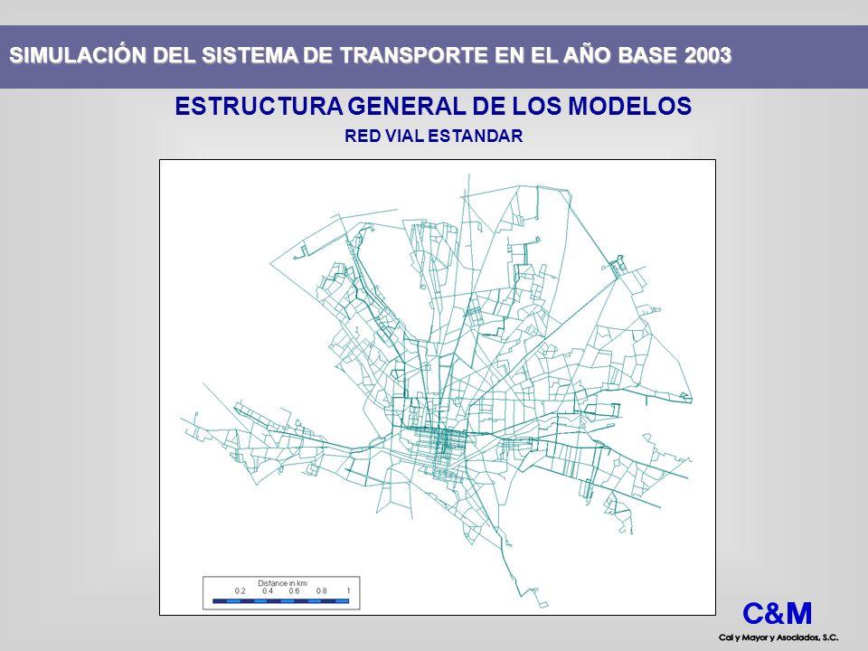 RED VIAL ESTANDAR SIMULACIÓN DEL SISTEMA DE TRANSPORTE EN EL AÑO BASE 2003 ESTRUCTURA GENERAL DE LOS MODELOS