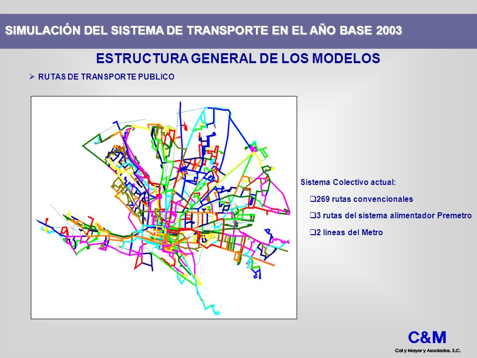 RUTAS DE TRANSPORTE PUBLICO Sistema Colectivo actual: 269 rutas convencionales 3 rutas del sistema alimentador Premetro 2 líneas del Metro SIMULACIÓN