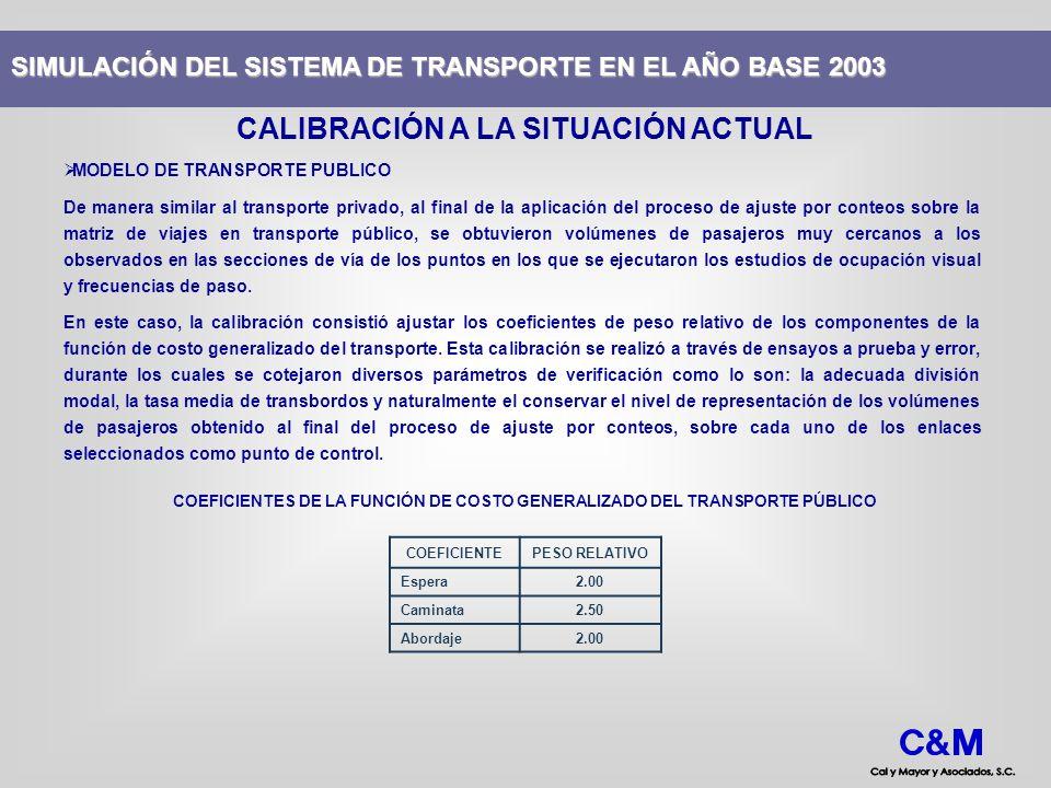 MODELO DE TRANSPORTE PUBLICO De manera similar al transporte privado, al final de la aplicación del proceso de ajuste por conteos sobre la matriz de v