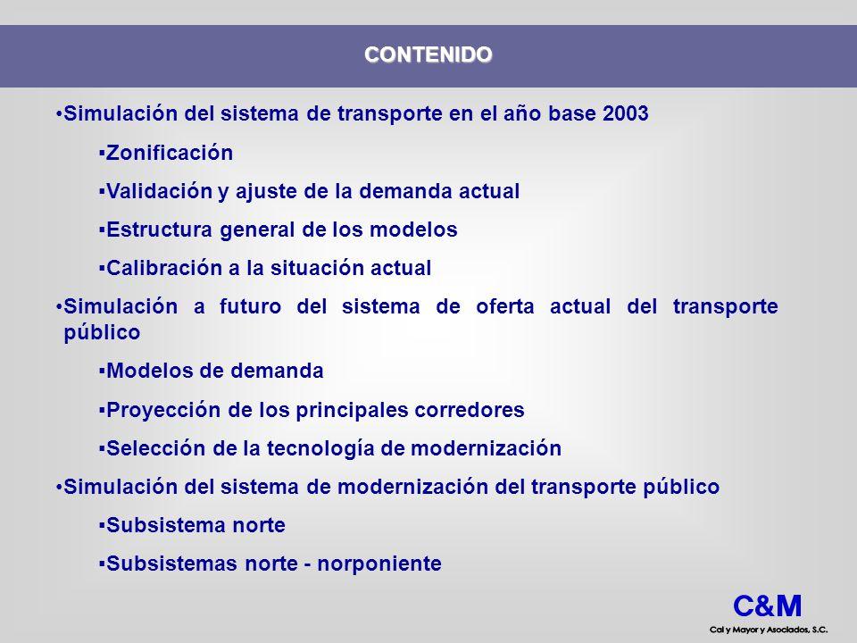 Simulación del sistema de transporte en el año base 2003 Zonificación Validación y ajuste de la demanda actual Estructura general de los modelos Calib