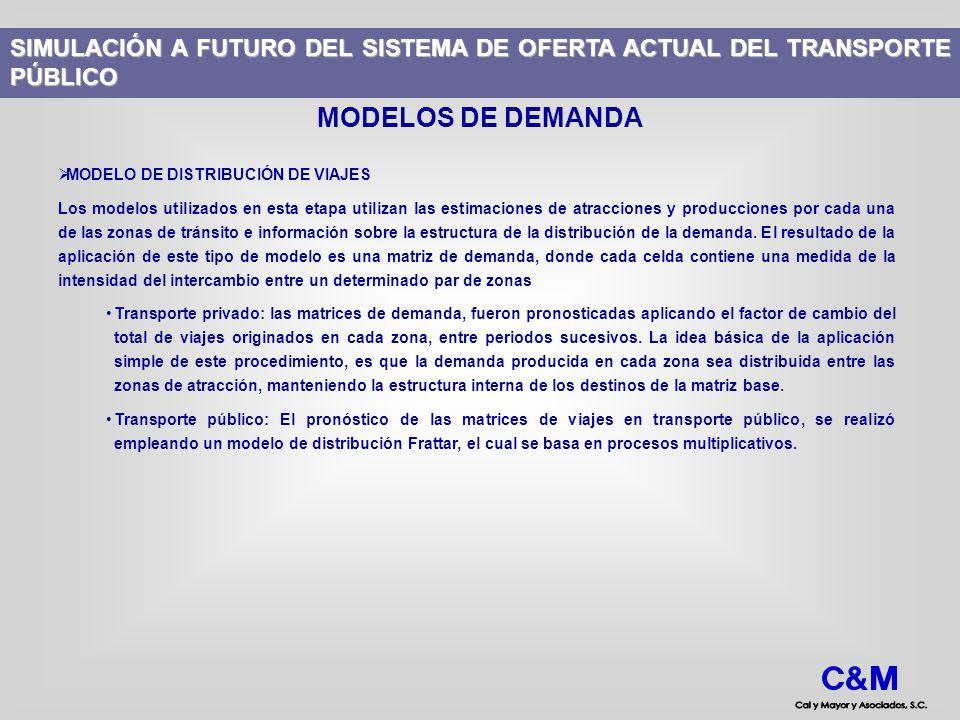 SIMULACIÓN A FUTURO DEL SISTEMA DE OFERTA ACTUAL DEL TRANSPORTE PÚBLICO MODELOS DE DEMANDA MODELO DE DISTRIBUCIÓN DE VIAJES Los modelos utilizados en