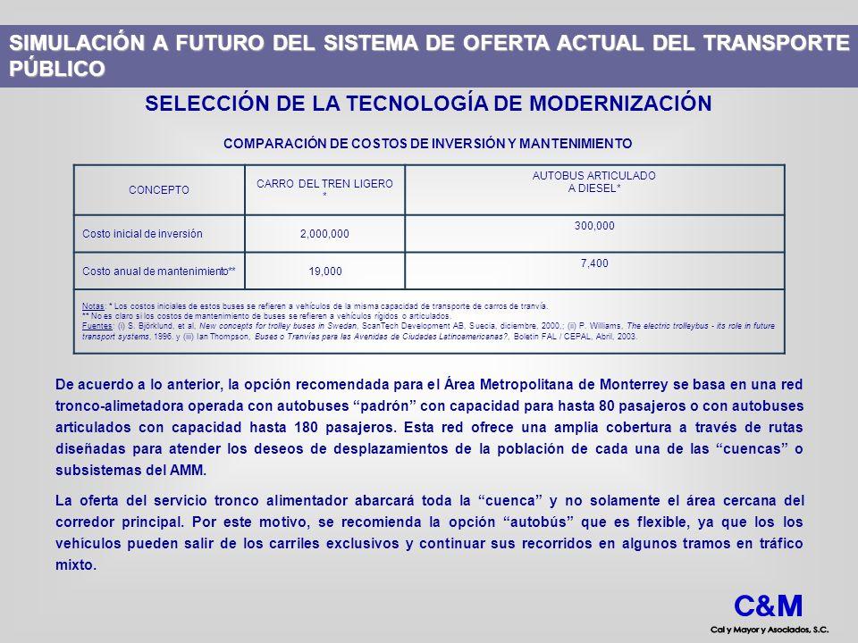 SIMULACIÓN A FUTURO DEL SISTEMA DE OFERTA ACTUAL DEL TRANSPORTE PÚBLICO SELECCIÓN DE LA TECNOLOGÍA DE MODERNIZACIÓN De acuerdo a lo anterior, la opció