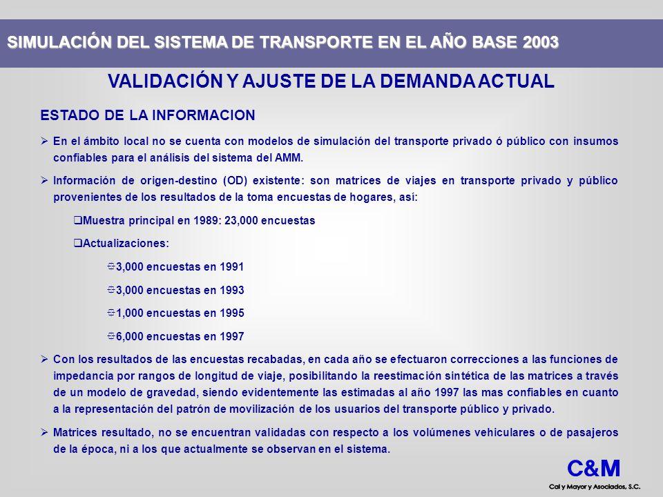 BASES GENERALES DE LA METODOLOGIA EMPLEADA Metodología numérica que permita la actualización al año 2003 de las matrices de transporte privado y público, a partir de información base existente.