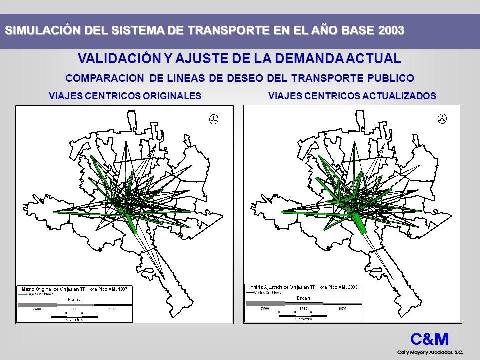 SIMULACIÓN DEL SISTEMA DE TRANSPORTE EN EL AÑO BASE 2003 VALIDACIÓN Y AJUSTE DE LA DEMANDA ACTUAL COMPARACION DE LINEAS DE DESEO DEL TRANSPORTE PUBLICO VIAJES NO CENTRICOS ORIGINALESVIAJES NO CENTRICOS ACTUALIZADOS