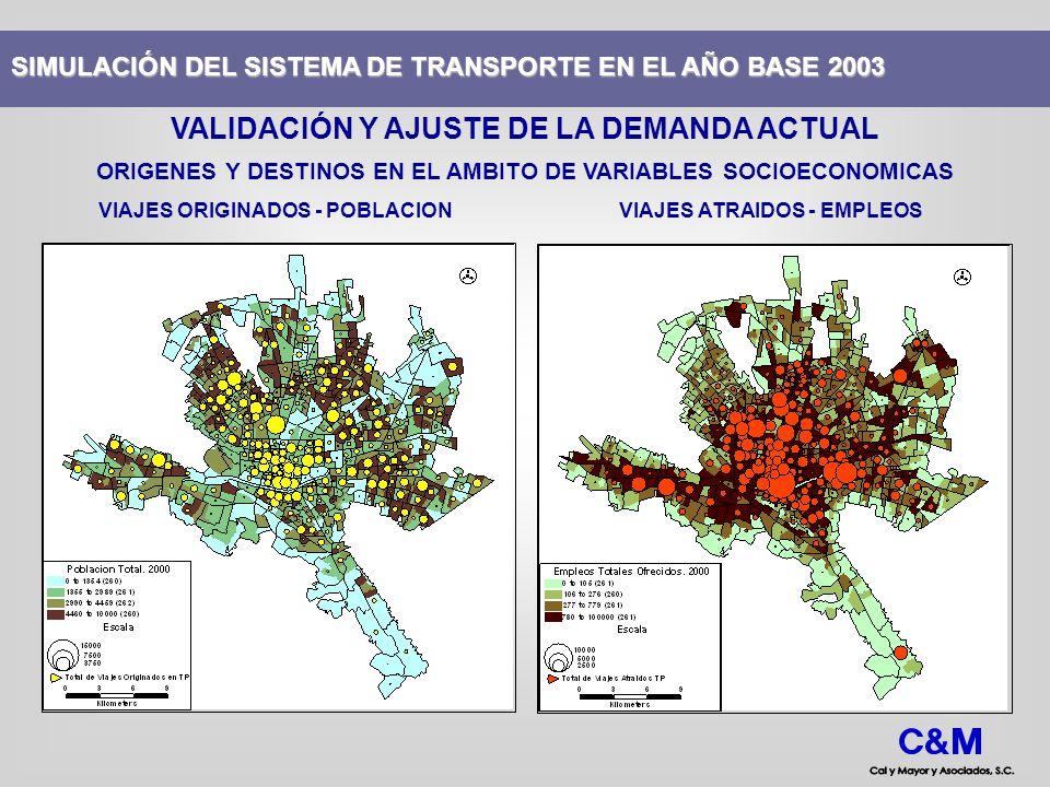 SIMULACIÓN DEL SISTEMA DE TRANSPORTE EN EL AÑO BASE 2003 VALIDACIÓN Y AJUSTE DE LA DEMANDA ACTUAL ORIGENES Y DESTINOS EN EL AMBITO DE VARIABLES SOCIOE