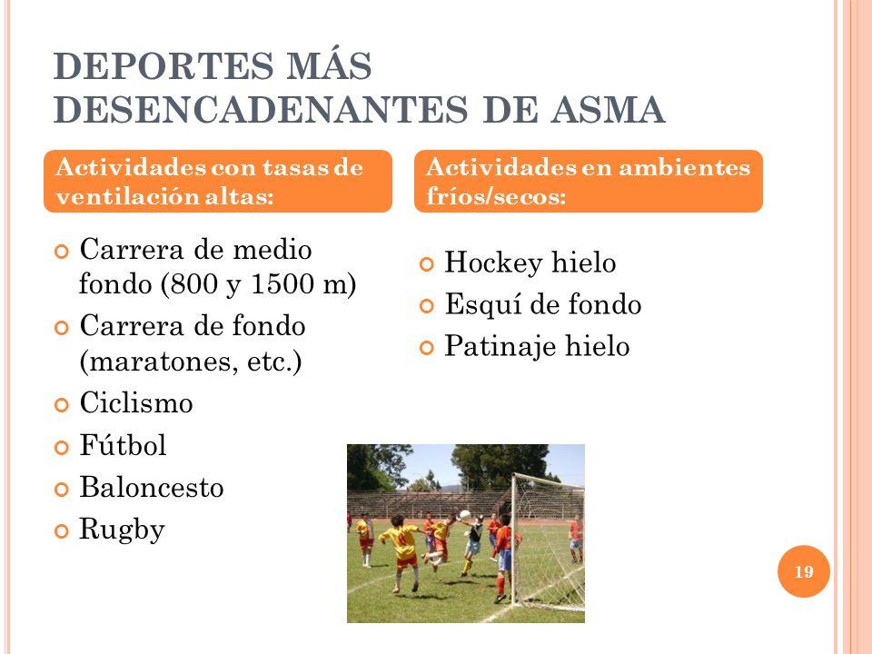 19 DEPORTES MÁS DESENCADENANTES DE ASMA Carrera de medio fondo (800 y 1500 m) Carrera de fondo (maratones, etc.) Ciclismo Fútbol Baloncesto Rugby Hock