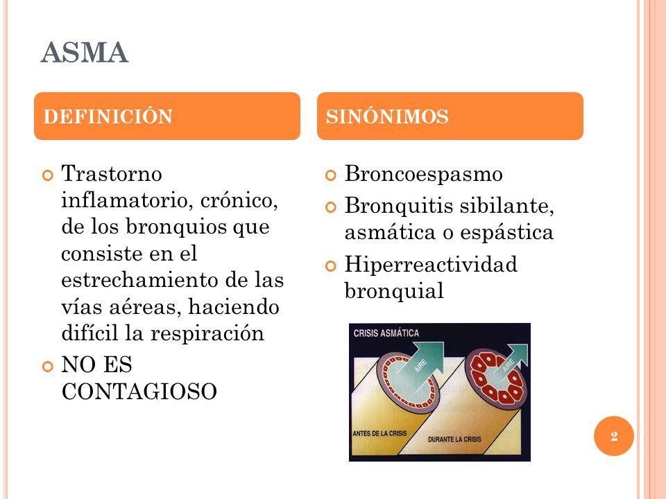 2 ASMA Trastorno inflamatorio, crónico, de los bronquios que consiste en el estrechamiento de las vías aéreas, haciendo difícil la respiración NO ES C