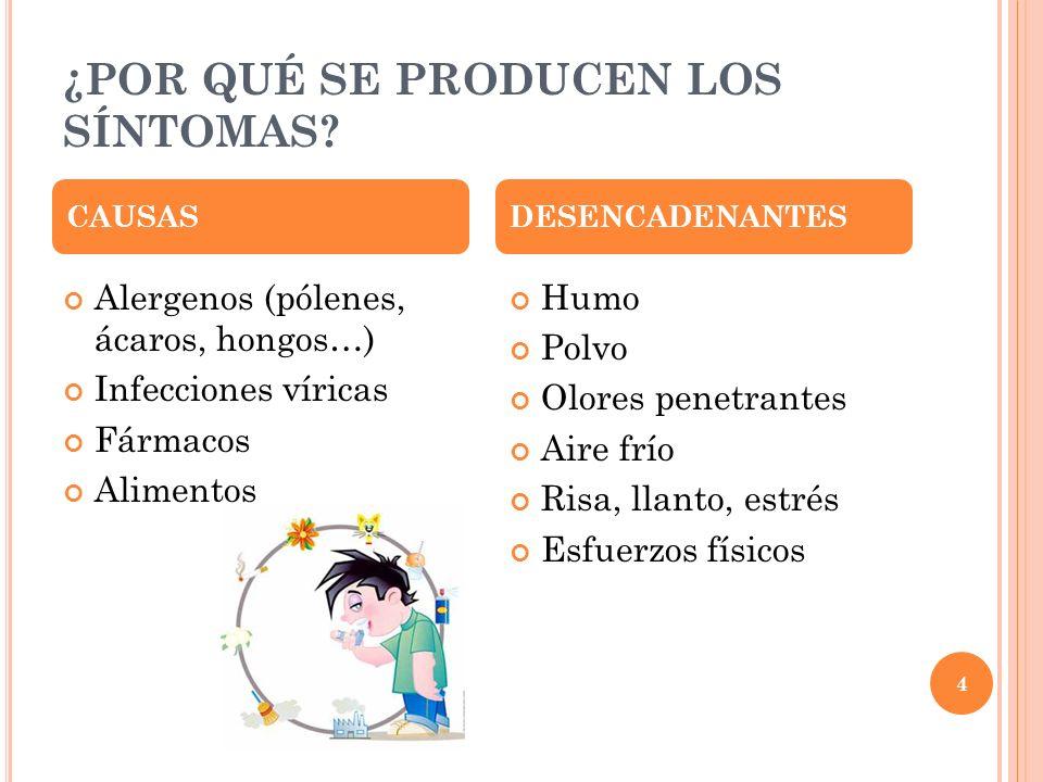 15 EXCURSIONES CON UN NIÑO ASMÁTICO Recordar a los padres de los niños que tienen que llevar con ellos la medicación que precisen: de mantenimiento y de rescate.