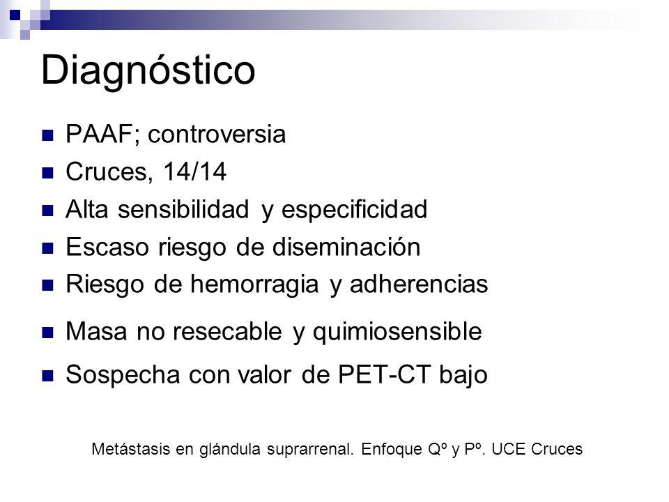 Diagnóstico PAAF; controversia Cruces, 14/14 Alta sensibilidad y especificidad Escaso riesgo de diseminación Riesgo de hemorragia y adherencias Masa n