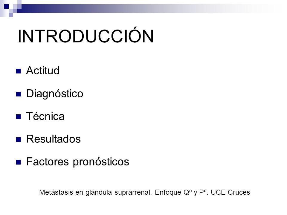 INTRODUCCIÓN Actitud Diagnóstico Técnica Resultados Factores pronósticos Metástasis en glándula suprarrenal. Enfoque Qº y Pº. UCE Cruces