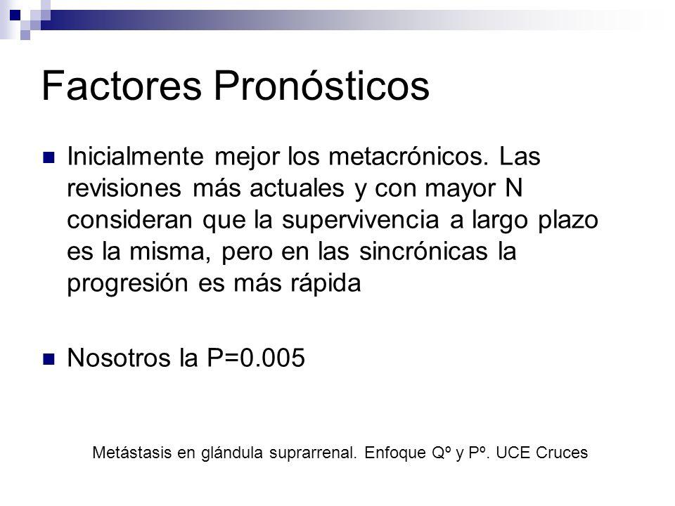Factores Pronósticos Inicialmente mejor los metacrónicos. Las revisiones más actuales y con mayor N consideran que la supervivencia a largo plazo es l