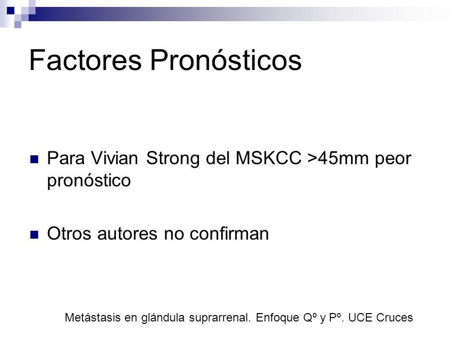 Factores Pronósticos Para Vivian Strong del MSKCC >45mm peor pronóstico Otros autores no confirman Metástasis en glándula suprarrenal. Enfoque Qº y Pº