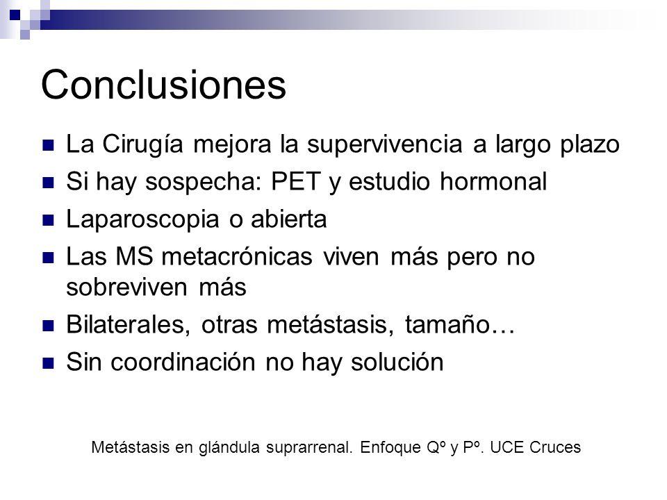 Conclusiones La Cirugía mejora la supervivencia a largo plazo Si hay sospecha: PET y estudio hormonal Laparoscopia o abierta Las MS metacrónicas viven