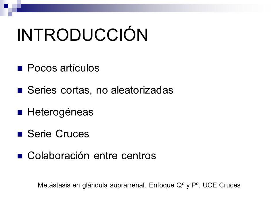 INTRODUCCIÓN Pocos artículos Series cortas, no aleatorizadas Heterogéneas Serie Cruces Colaboración entre centros Metástasis en glándula suprarrenal.