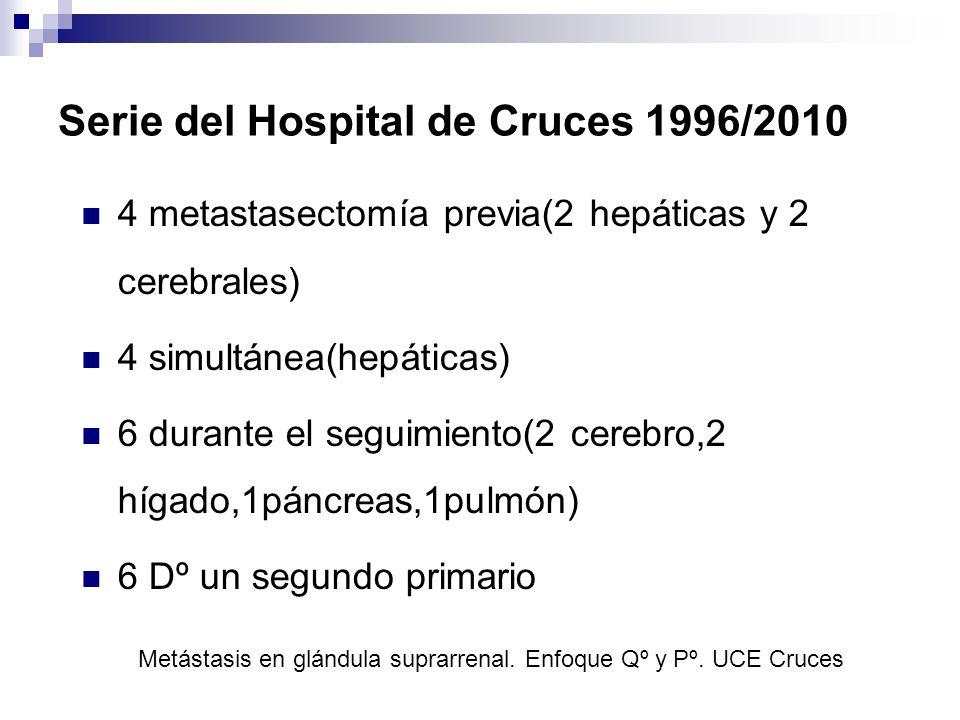 Serie del Hospital de Cruces 1996/2010 4 metastasectomía previa(2 hepáticas y 2 cerebrales) 4 simultánea(hepáticas) 6 durante el seguimiento(2 cerebro