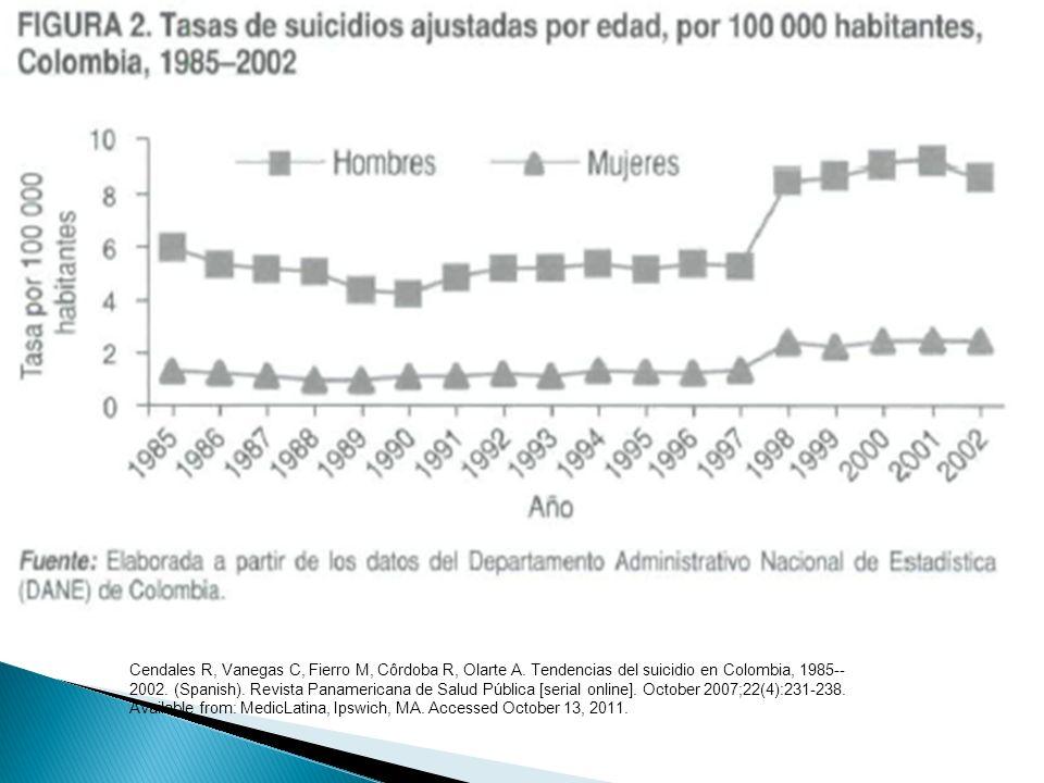 Cendales R, Vanegas C, Fierro M, Côrdoba R, Olarte A. Tendencias del suicidio en Colombia, 1985-- 2002. (Spanish). Revista Panamericana de Salud Públi