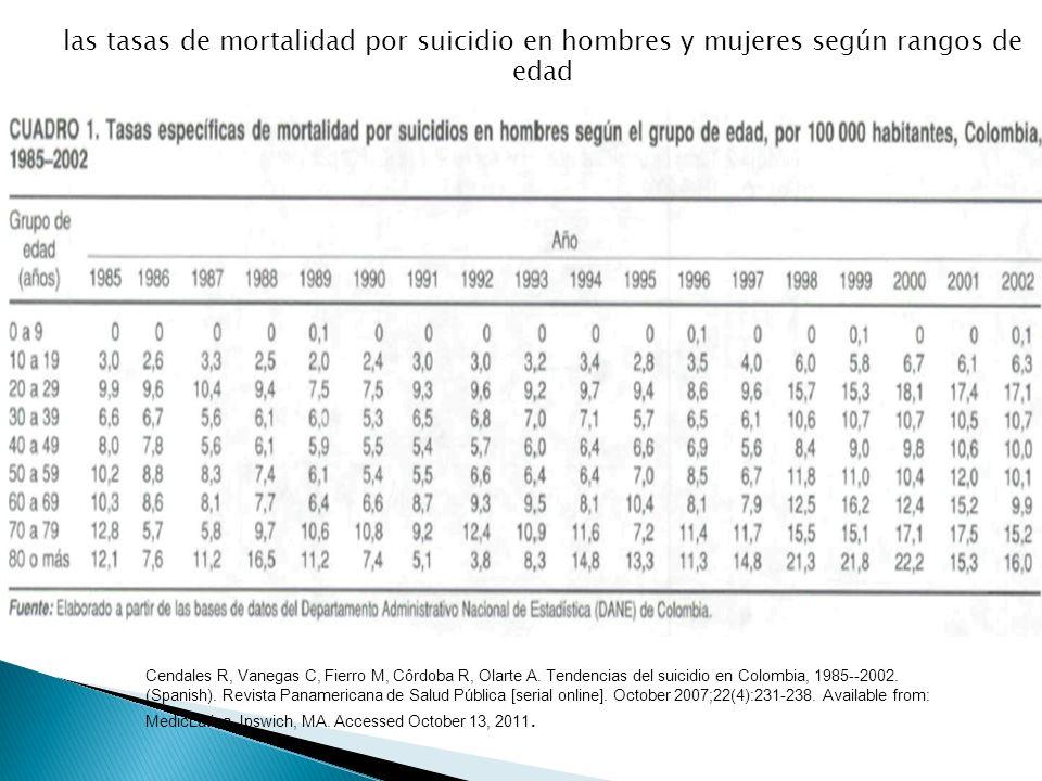 las tasas de mortalidad por suicidio en hombres y mujeres según rangos de edad Cendales R, Vanegas C, Fierro M, Côrdoba R, Olarte A. Tendencias del su