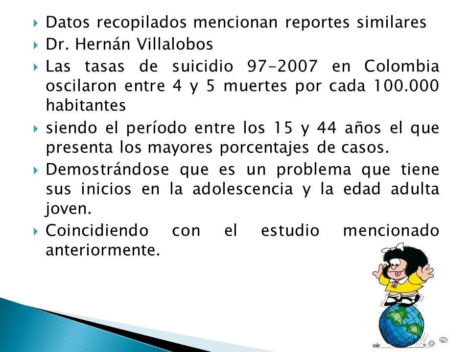 Datos recopilados mencionan reportes similares Dr. Hernán Villalobos Las tasas de suicidio 97-2007 en Colombia oscilaron entre 4 y 5 muertes por cada