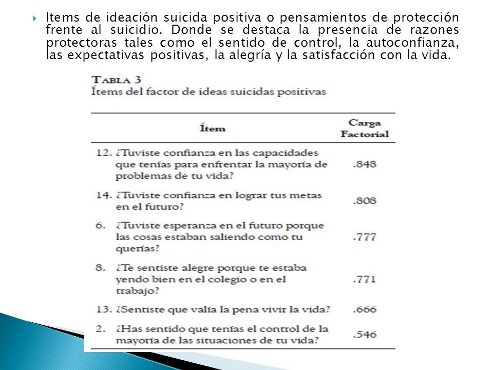 Items de ideación suicida positiva o pensamientos de protección frente al suicidio. Donde se destaca la presencia de razones protectoras tales como el