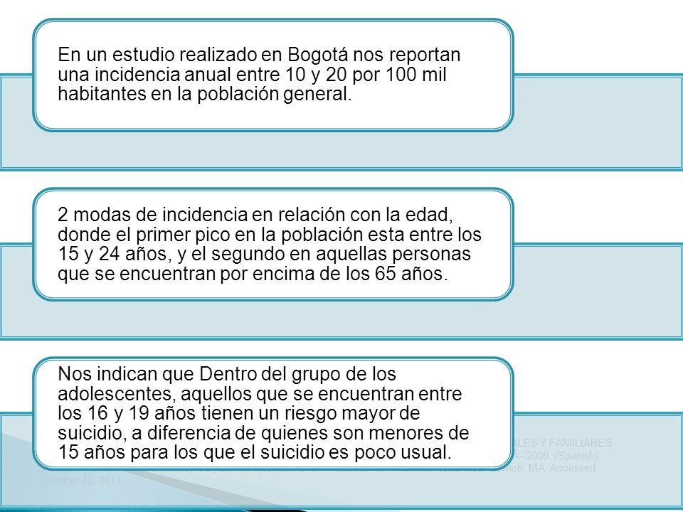 Caycedo A, Arenas M, Benítez M, Cavanzo P, Leal G, Guzmán Y. CARACTERÍSTICAS PSICOSOCIALES Y FAMILIARES RELACIONADAS CON INTENTO DE SUICIDIO EN UNA PO