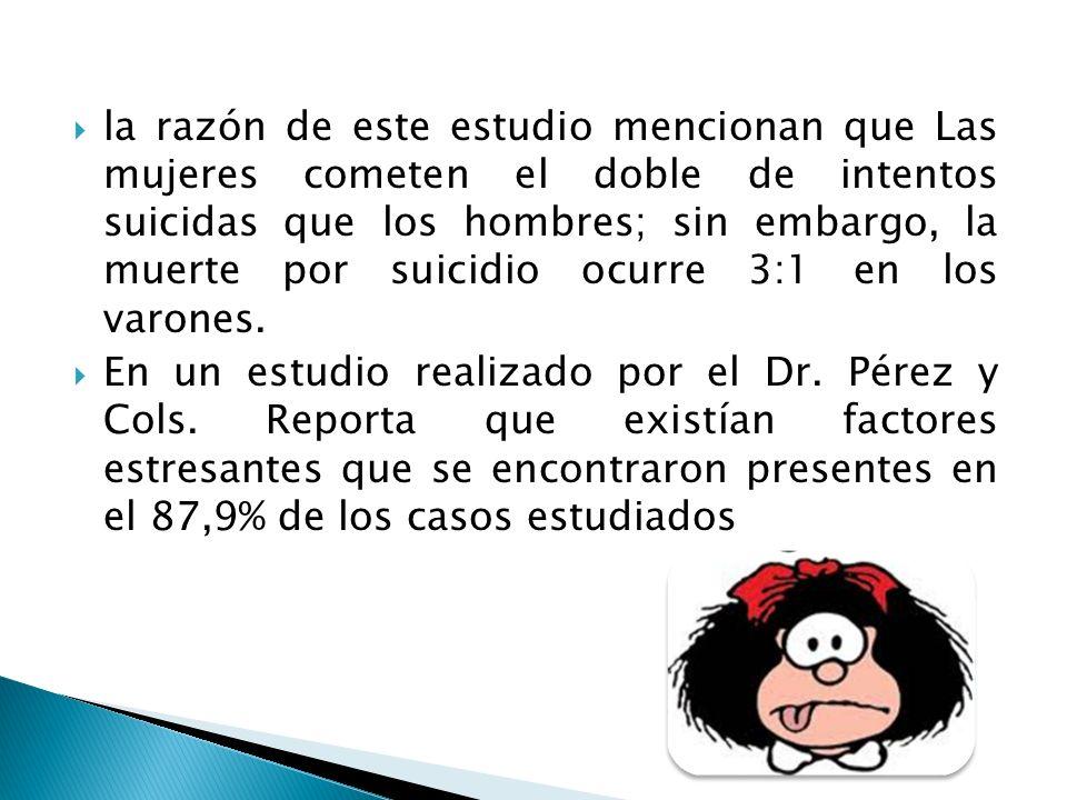 la razón de este estudio mencionan que Las mujeres cometen el doble de intentos suicidas que los hombres; sin embargo, la muerte por suicidio ocurre 3