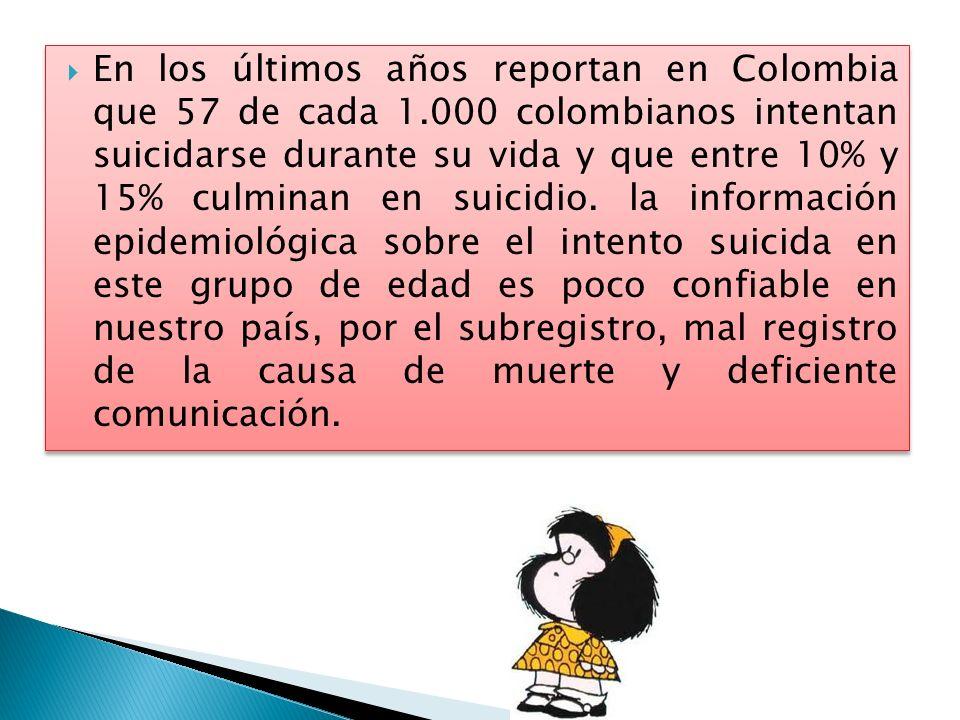 En los últimos años reportan en Colombia que 57 de cada 1.000 colombianos intentan suicidarse durante su vida y que entre 10% y 15% culminan en suicid