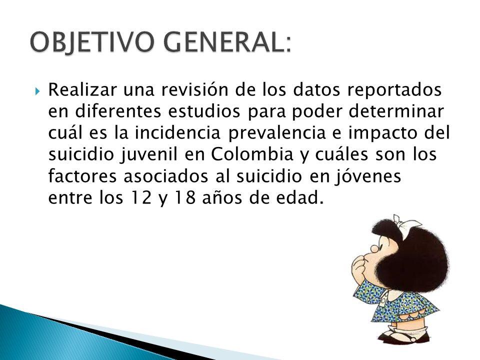 Realizar una revisión de los datos reportados en diferentes estudios para poder determinar cuál es la incidencia prevalencia e impacto del suicidio ju