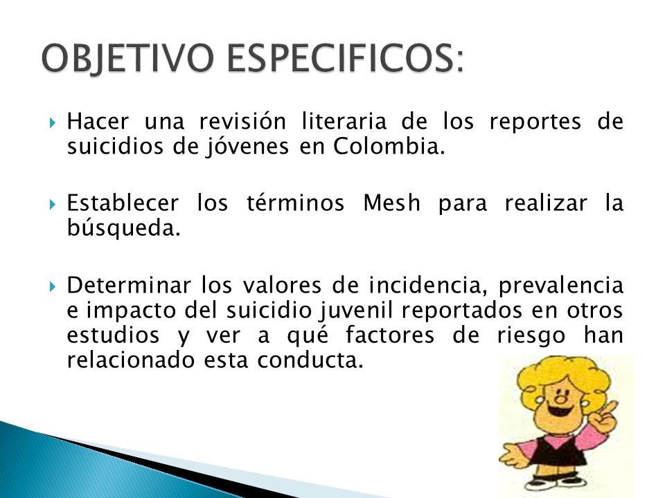Hacer una revisión literaria de los reportes de suicidios de jóvenes en Colombia. Establecer los términos Mesh para realizar la búsqueda. Determinar l