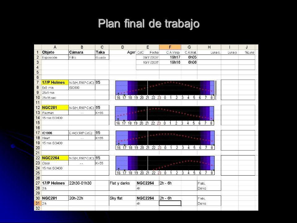 Plan final de trabajo