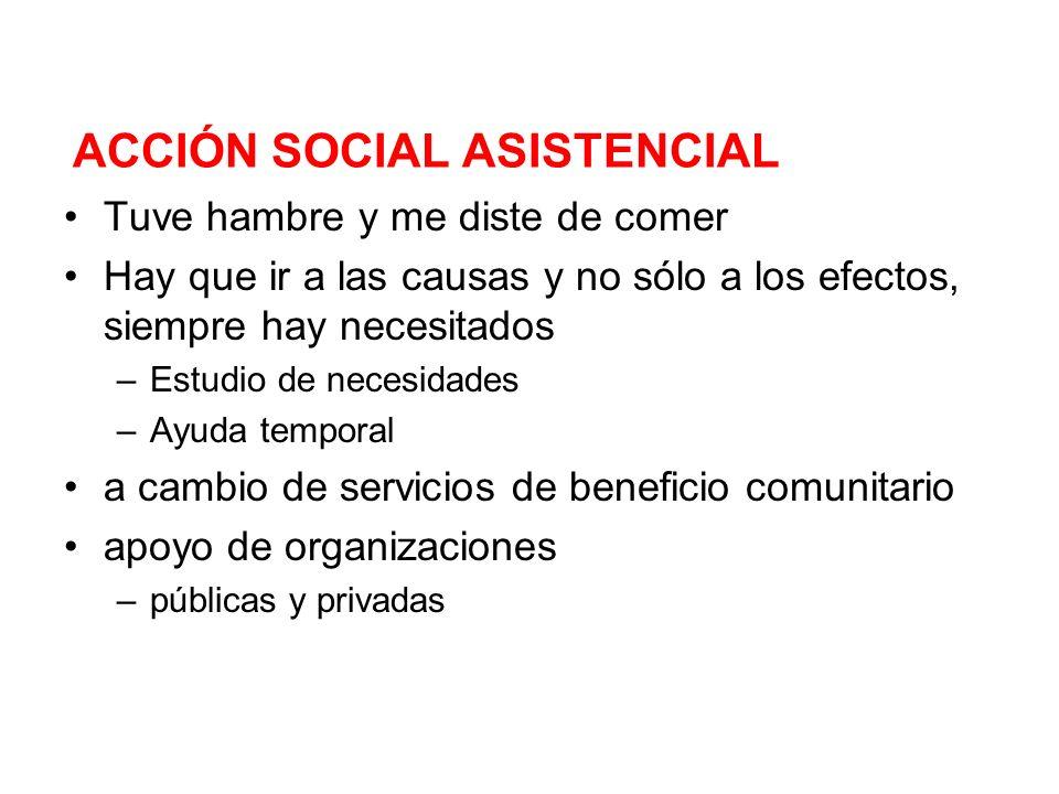 ACCIÓN SOCIAL INTRAECLESIAL Al interior de la parroquia –Proyectos de promoción humana integral –Comunicación cristiana de bienes y servicios –Acción