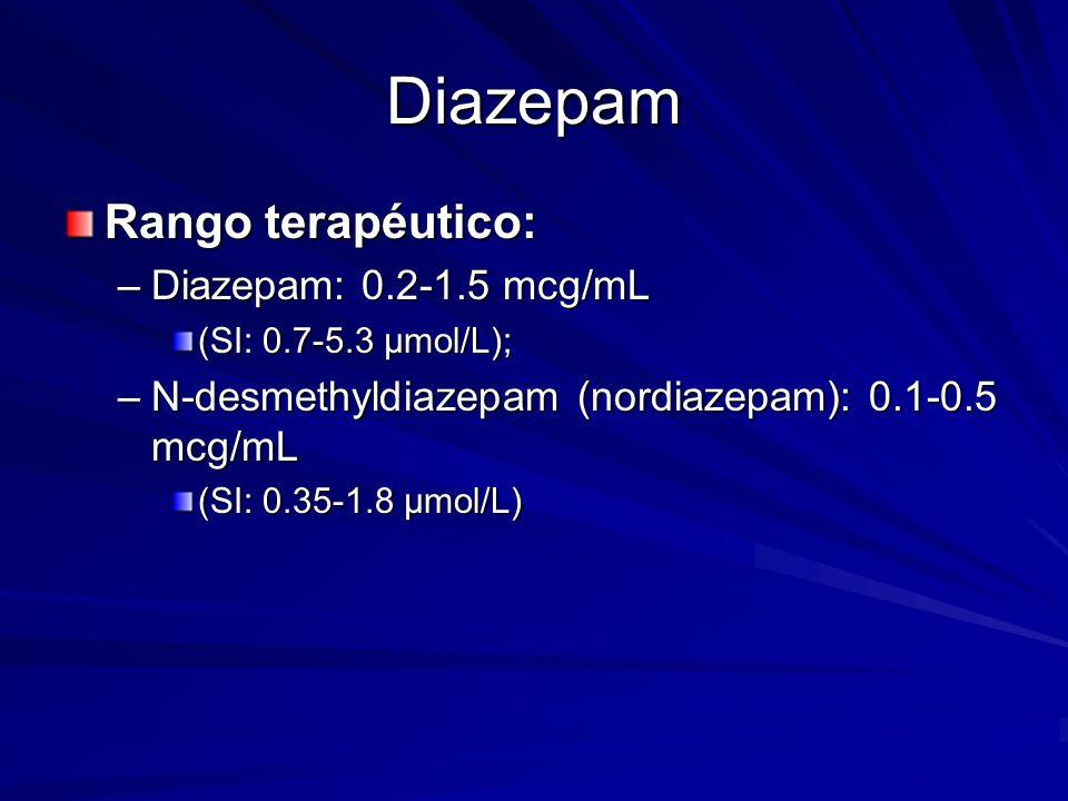 Diazepam Rango terapéutico: –Diazepam: 0.2-1.5 mcg/mL (SI: 0.7-5.3 µmol/L); –N-desmethyldiazepam (nordiazepam): 0.1-0.5 mcg/mL (SI: 0.35-1.8 µmol/L)