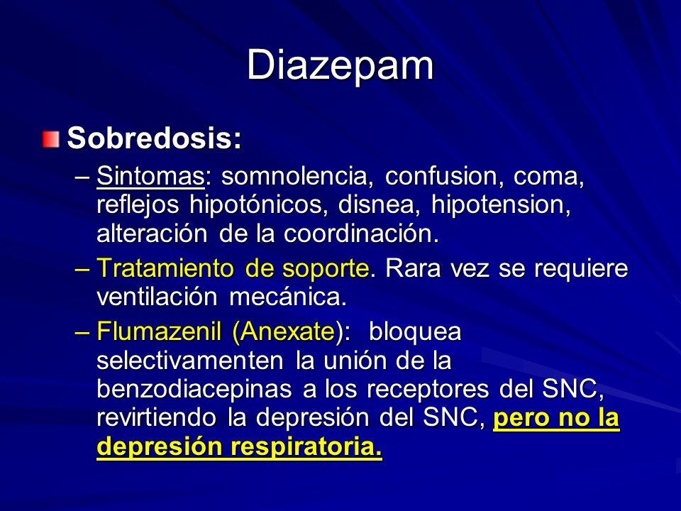 Diazepam Sobredosis: –Sintomas: somnolencia, confusion, coma, reflejos hipotónicos, disnea, hipotension, alteración de la coordinación. –Tratamiento d